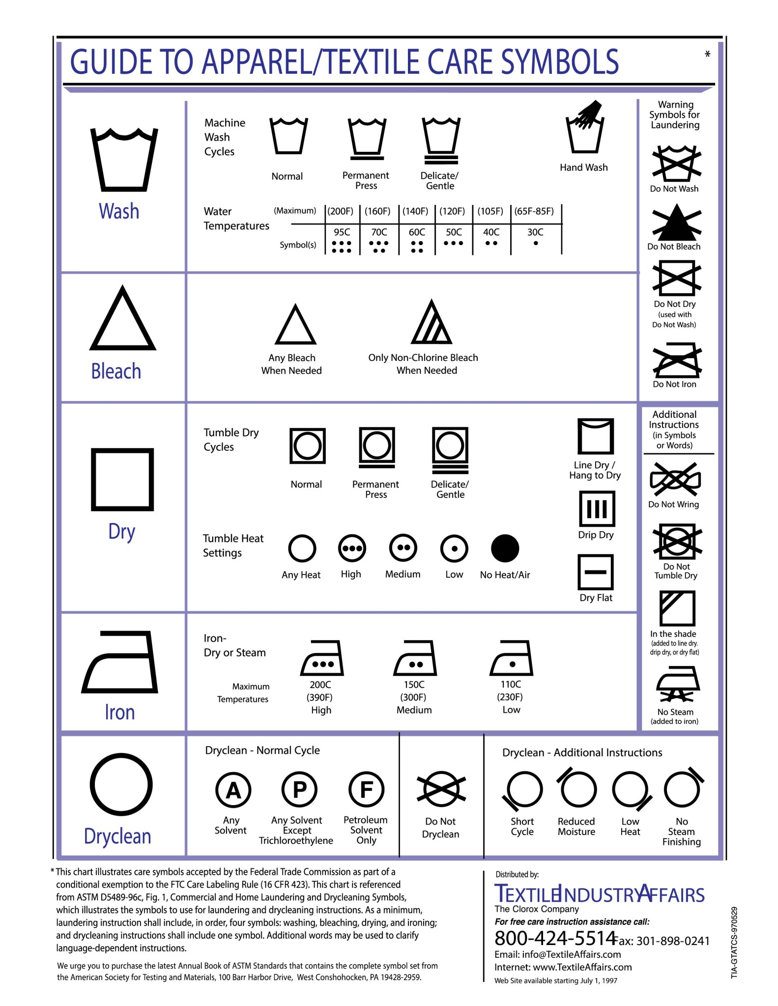 Guide to Apparel Care Symbols-01